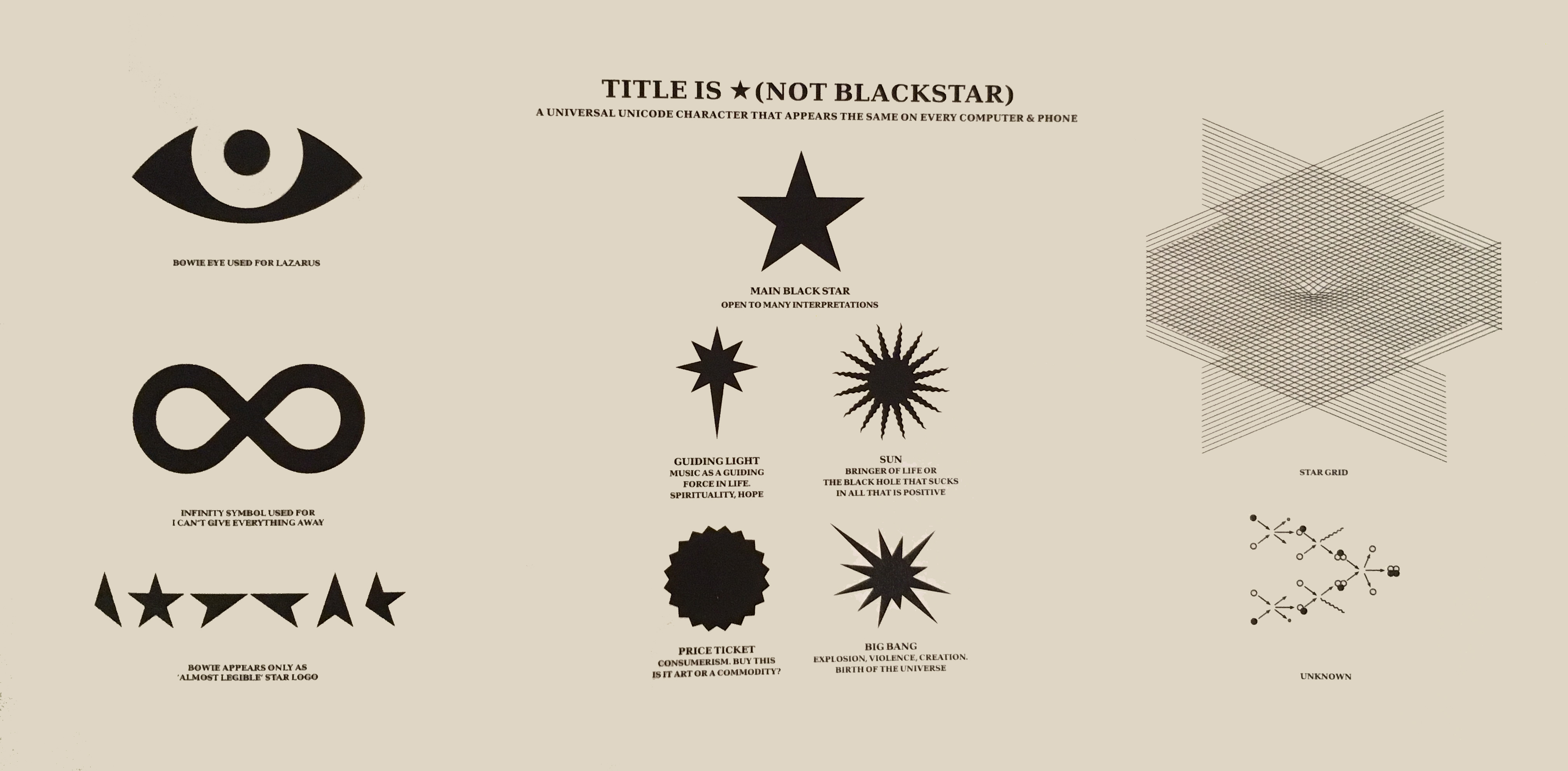 Blackstar created by Jonathan Barnbrook